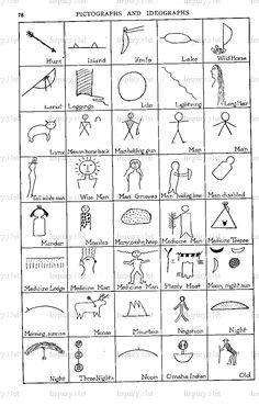 Pictographs And Petroglyphs - Lessons - Tes Teach Native Symbols, Indian Symbols, Native American Symbols, Symbols And Meanings, Native American Crafts, American Indian Art, Native American History, Native American Indians, Indian Tribes