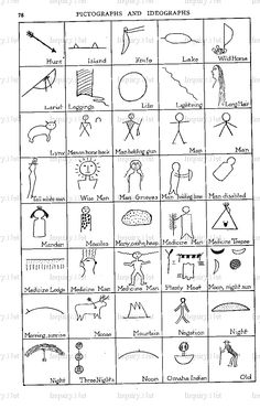 native american symbols | : Native American Sign Language: Pictograph Images Inquiry: Native ...