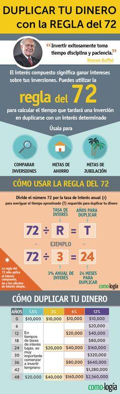 Regla del 72 para duplicar tu dinero #invertir #inversiones #labolsa #dinero