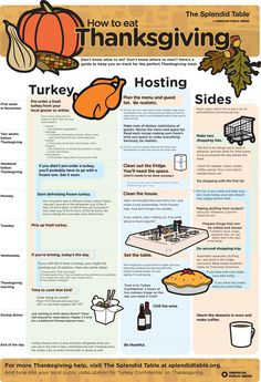 Thanksgiving countdown infographic | The Splendid Table