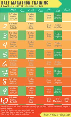 Looking to improve your 1/2 marathon time - and need help with target training paces? Are you injury prone and need a relatively low mileage plan? This 3 Run Per Week 10 Week Half Marathon Training Plan may be perfect for you! Click through to full post for a free pace calculator.