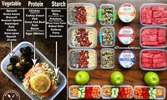 Meal prepping is the craze for preparing healthy meals in advance. If you're looking to join the trend, a new graphic showing you exactly what to fill lunchboxes with may be useful.