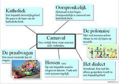 Woordcluster nieuwsbegrip - Carnaval