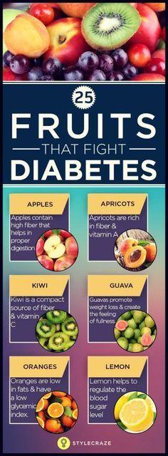 25 fruits that fight diabetes