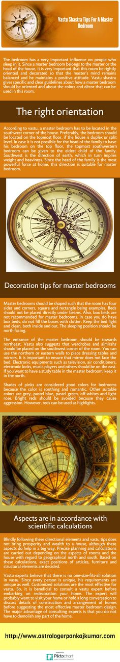 The bedroom has a very important influence on people who sleep in it. Since a master bedroom belongs to the master or the head of the house, it is very important that this room be rightly oriented and decorated so that the master's mind remains balanced and he maintains a positive attitude.
