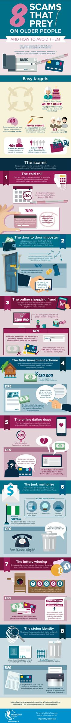 8 Scams that Prey on the Elderly #infographic #Scams #IdentityTheft