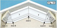 Angels for crown moulding on vaulted ceilings