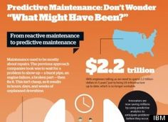 Predictive analytics can save millions to anticipate problems before they occur