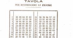 Metodi dal passato: La TAVOLA MIRABILE così com'è   Estrazioni del Lotto di oggi 12/11/2015, estrazioni del 10eLotto di oggi del 12/11/2015, estrazioni del Superenalotto di oggi del 12/11/2015, estrazioni del winforlife di oggi del 12/11/2015