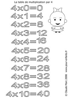 8 meilleures images du tableau imprimer les tables de - Tableau de table de multiplication ...