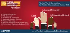 Fancy yourself as the next country leader? Take a look at the world's top politics courses. Get the full QS World University Rankings by Subject 2014 now at www.TopUniversities.com/SubjectRankings
