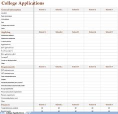 1000+ ideas about college on Pinterest | College Search ...