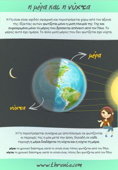 Η μέρα και η νύχτα Space Solar System, Solar System Planets, School Themes, Day For Night, Teaching Science, Drawing For Kids, School Projects, Kids And Parenting, Crafts For Kids