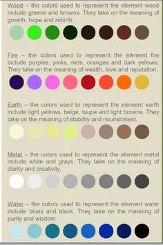 FENG SHUI TIP: If you are going to paint, why not use colors with meaning? This color chart represents the five elements and a few of their meanings.