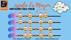 Digitación para escala de FA Mayor Do Re Mi, Musical, Minnesota, Fictional Characters, Violin, G Major, Major Scale, Fantasy Characters