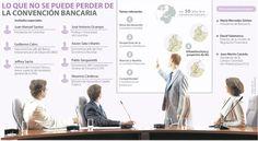 Competitividad e inclusión, claves de la convención bancaria
