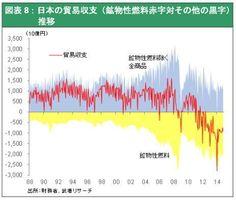 ブラックスワンはいない、世界的リフレ策強化で株高へ オイル、ロシア、ギリシャ、スイスがノイズである可能性:JBpress(日本ビジネスプレス)