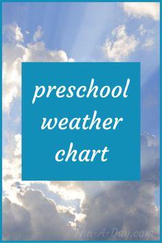 Kindergarten and Preschool Weather Chart