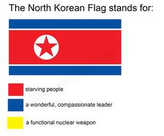 Funny meanings of country flag colors - North Korea Countries And Flags, State Image, Mean Humor, Funny Memes, Hilarious, Flag Stand, Color Meanings, Flag Colors, History Memes