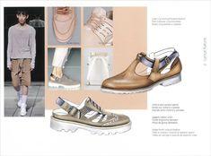 Afbeeldingsresultaat voor schoenen trends zomer 2018