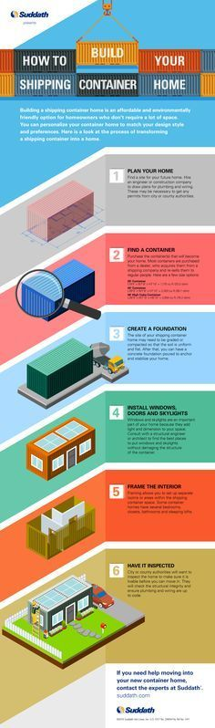 How to build your shipping container home  With rising cost of building, more and more people want to do DIY projects. One of the easies ways is to add Shiiping Container Homes to your DIY list.
