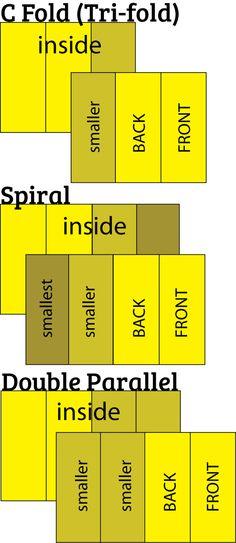 Discover the Art (& Math) of Folding a Brochure