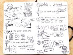 Tips 4 Teaching - ideas for leadership