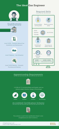 [infographic] What makes the ideal gas engineer?