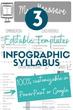 As a veteran teacher, one of my most requested forms is my class syllabus. This product provides you with my ELA class syllabus, but since it is an editable PowerPoint file you can tailor it to suit any grade level or subject area. Class Syllabus, Absent Students, Rules And Procedures, Class Rules, Progress Report, Lesson Plan Templates, Do You Work, I Cant Even, Google Classroom