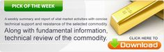 CommodityTips.com as the name implies we provide highly accurate intra-day  trading tips for different commodities in the market includes: Gold, Silver, Natural Gas, Crude Oil, Lead, Nickle, Zinc.Our tips are based on immense technical analysis. Hence makes you to get good profits. So far we have achieved a high accuracy upto 83%. Our tips have tight stop loss to protect your capital and comfortable profit targets to make good money for you in the markets.