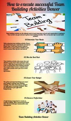 Some organizations manage team building activities in Denver to inspire and guide their team members. A planning is vital for effective team building activities. Watch the given info-graphic to know about useful suggestions in order to execute a successful team building event.