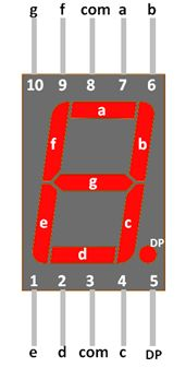 Learn about 7 segment displays with its pin diagram, description, datasheet, its working, types of 7 segment displays and how to select a 7 segment display. Electronics Projects, Simple Electronics, Hobby Electronics, Electrical Projects, Electronics Components, Arduino Projects, Electronics Gadgets, Electronic Circuit Design, Electronic Engineering