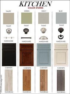 Interior Design Boards, Kitchen Design, Online Interior Design Services, e-design, #modern kitchen design #kitchen designs  http://kitchenstuffs.lemoncoin.org