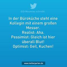 Realismus + Pessimismus + Optimismus