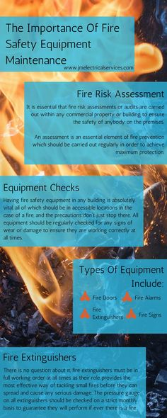 It is essential that fire risk assessments or audits are carried out within any commercial property or building to ensure the safety of anybody on the premises. Take a look at this infographic to learn more about the importance of fire safety equipment maintenance!