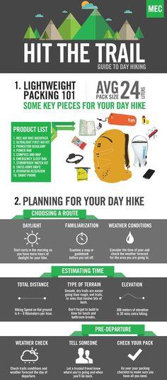 Für alle Wanderenthusiasten unter uns! Die Wandersaison steht vor der Tür. Hol dir jetzt Deine Inspiration für den nächsten Trip. Camping & Hiking - http://amzn.to/2iquzg5