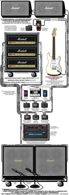 More of a complete rig than a pedalboard, and more of a diagram than a picture. But it's guitargeek.com, and this is Jeff Beck's 2003 rig.