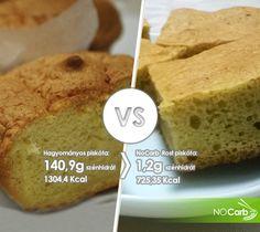 Hagyományos piskóta VS NoCarb piskóta Banana Bread, Desserts, Food, Tailgate Desserts, Deserts, Essen, Dessert, Yemek, Food Deserts