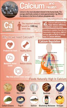 Important Facts About Calcium And Your Health