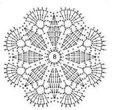 Flower crochet doilies, Crochet placemats, Cotton beige doilies, Thanksgiving gift idea - Her Crochet Crochet Mandala Pattern, Crochet Circles, Crochet Doily Patterns, Crochet Round, Crochet Chart, Crochet Squares, Crochet Home, Crochet Designs, Crochet Dollies