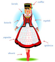 Strój kurpiowski damski - opis Folk Costume, Costumes, Polish Folk Art, Polish Recipes, Creations, Gowns, Fashion, Poland, Vestidos