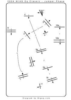 MedalMaclay.com - Equitation Courses