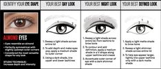 almond eyes_How to apply eye shadow for your eye shape_Smashbox Full Exposure Palette