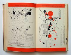 Pages from Willard Cope Brinton's Graphic Presentation, 1939