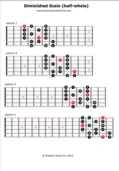 how to play guitar scales pdf