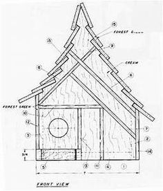 free birdhouse plans - Yahoo Image Search Results #birdhousetips