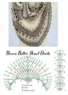 Crochet this easy beginner friendly wrap shawl scarf with my free pattern and simple stitch chart! This post was discovered by es Mix it Up Shawl / Omslagdoeken / Haken Learning The Craft Of Crochet Stitches – Love Crochet & Knitting Crochet Triangle, Crochet Motifs, Crochet Diagram, Crochet Art, Love Crochet, Crochet Shawl, Crochet Crafts, Double Crochet, Crochet Stitches