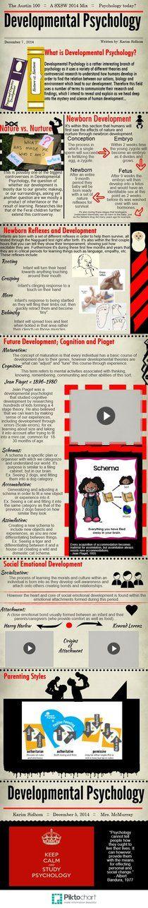Student Sample Piktochart Developmental Psychology   Piktochart by Karim  Infographic Editor