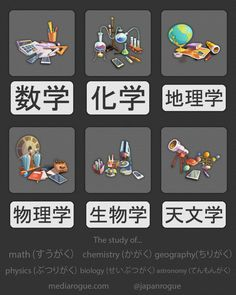 Some kanji for schools of study. Japanese Symbol, Japanese Kanji, Japanese Words, Japanese Language Lessons, Chinese Language, Study Japanese, Learning Japanese, Basic Chinese, Chinese English
