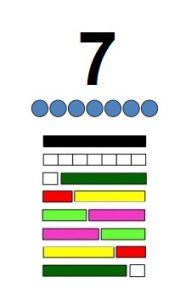 números-y-regletas-7 Maths Eyfs, Numeracy, Teaching Numbers, Teaching Math, Numicon, Math Facts, First Grade Math, Homeschool, Learning